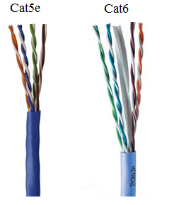Cat5e Vs Cat6 cables Twisted Pair Cables in 2019