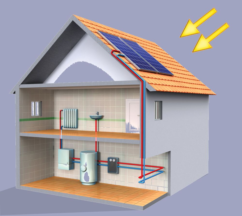 Household heating systems my marketing journey for Best heating system for house