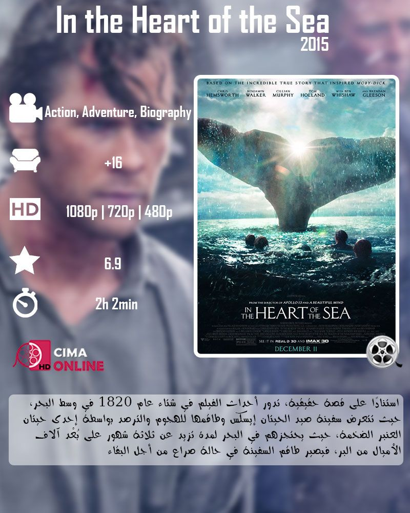 In The Heart Of The Sea مشاهدة و تحميل In The Heart The Incredibles Website