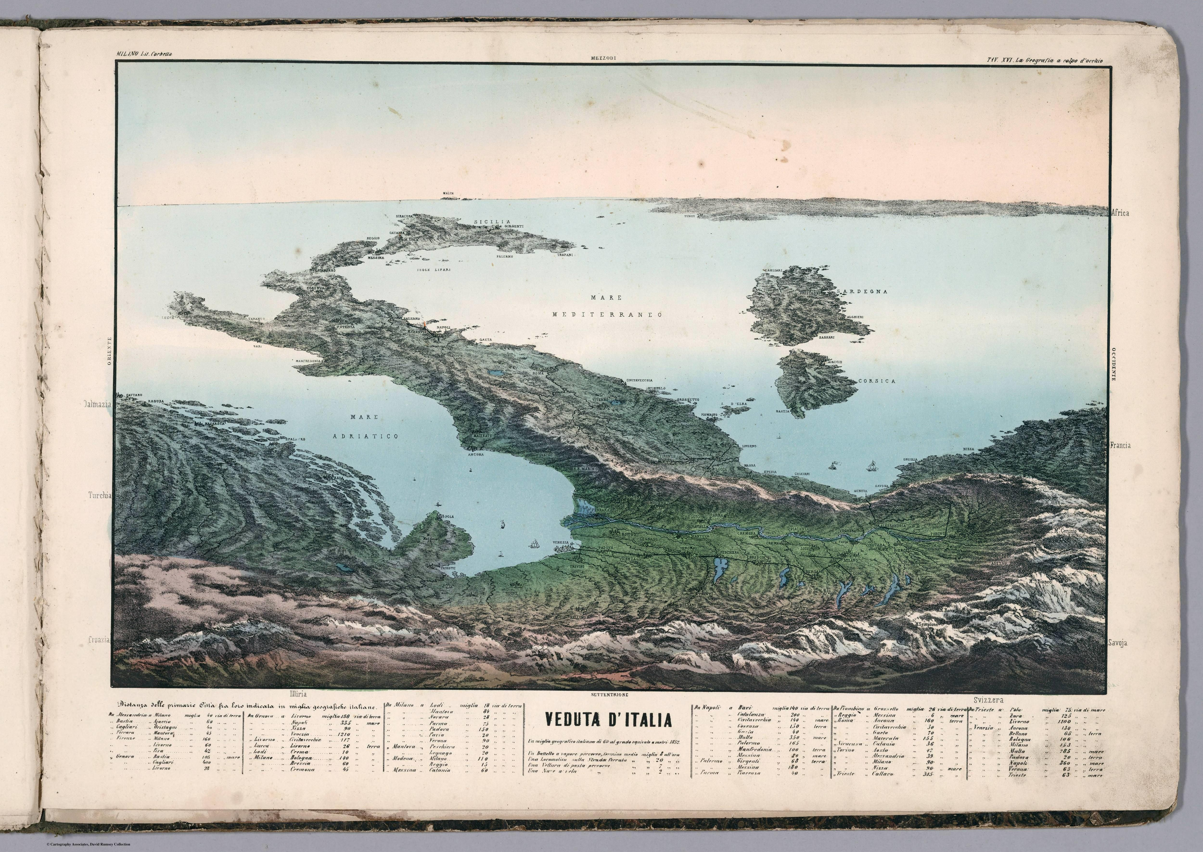 1853 panoramic view of Italy and the