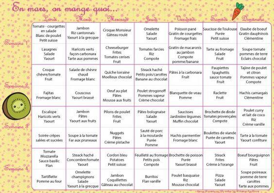 menus-1-mois-mars-visuel | Menu mensuel, Tableau menu