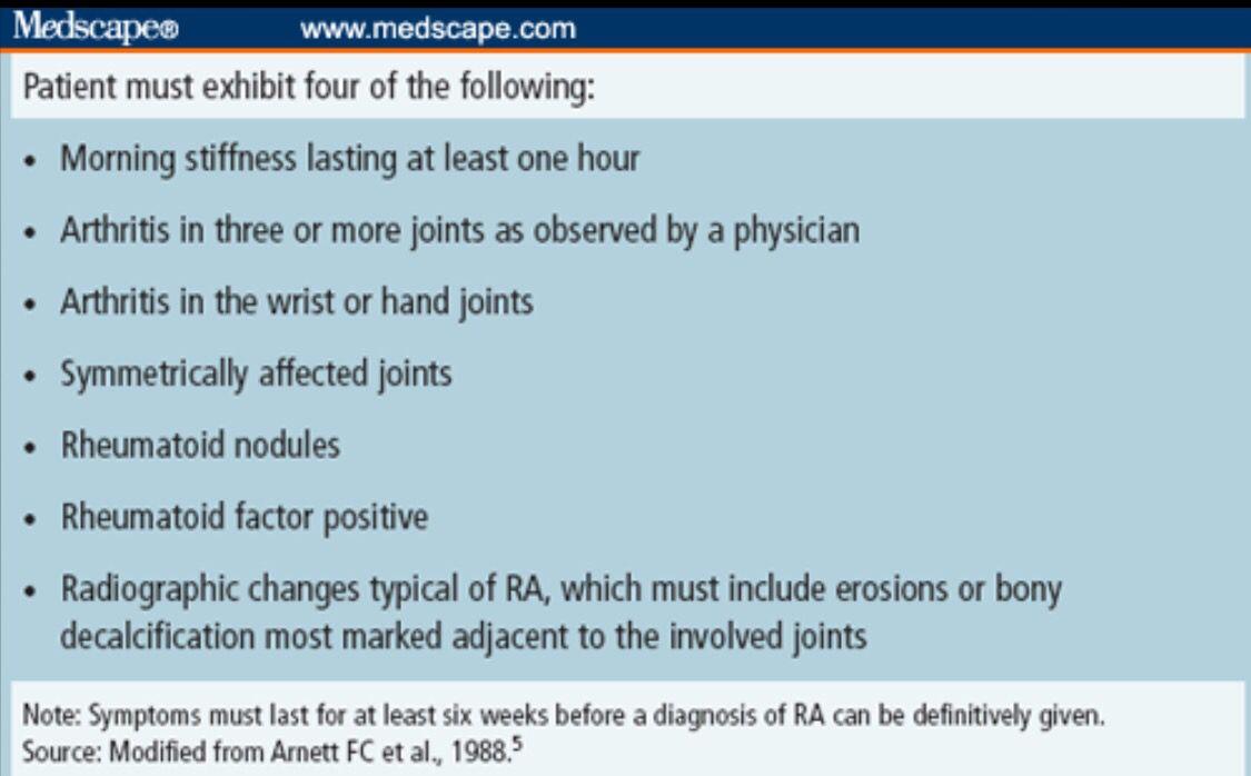 rheumatoid arthritis criteria diagnosis
