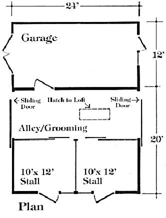2 stall horse plans with garage chestnut two stall horse for Two stall barn plans