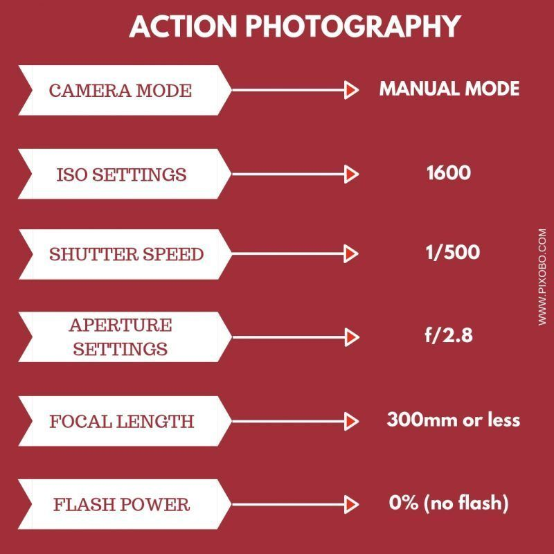 What are the Ideal Camera Settings for Studio Photography?
