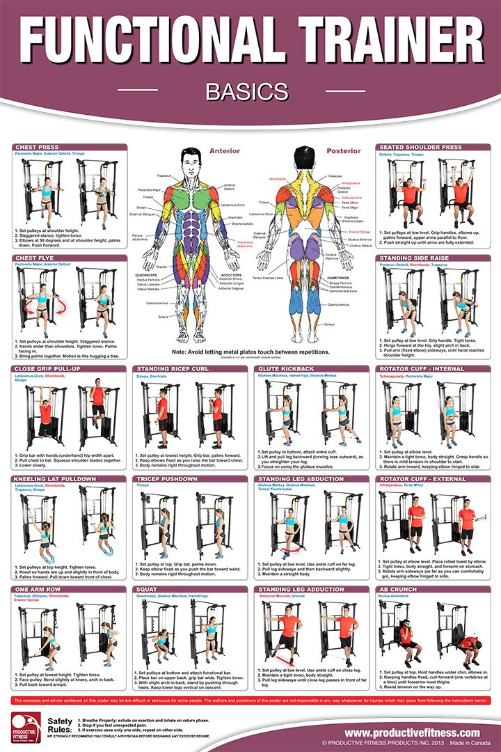 16 Basic Exercises That Can Be Done On A Functional Trainer Gym Waterbabiesbikini BodyBuilding Bikini Elegance