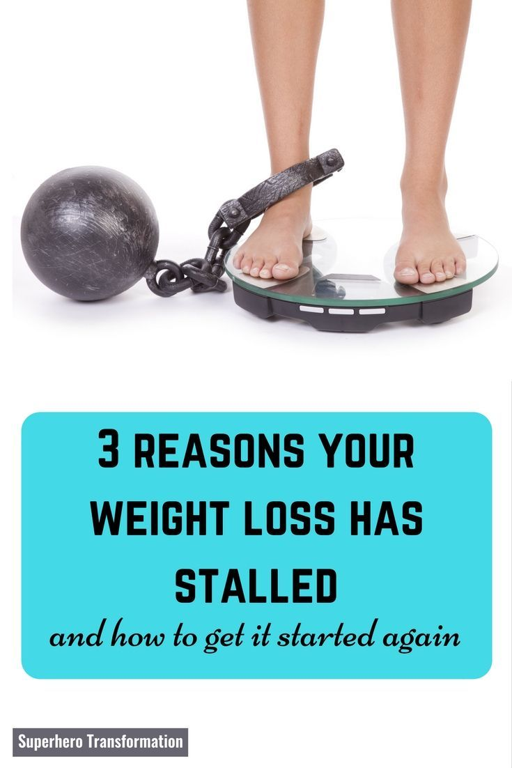 Break through weight loss plateau and hit your diet goals. Reach ...
