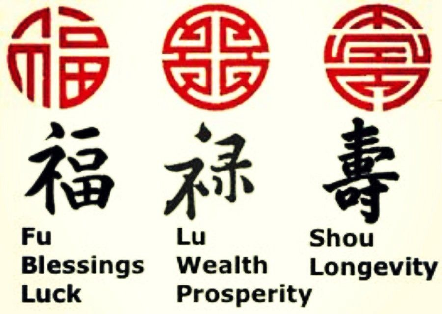 Blessings Wealth And Longevity Symbols Artist Design Fashion