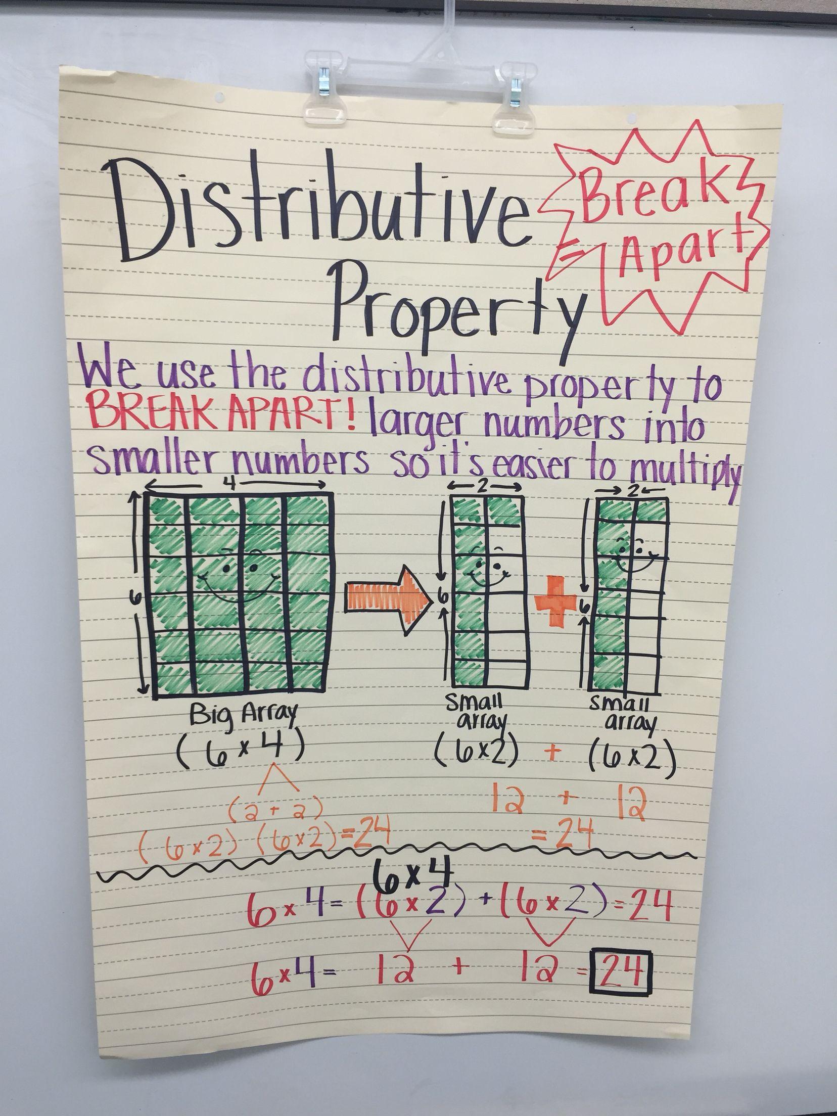 Distributive Property Worksheet Distributive Property 3rd Grade Math 3rd Grade Math Worksheets [ 1034 x 798 Pixel ]