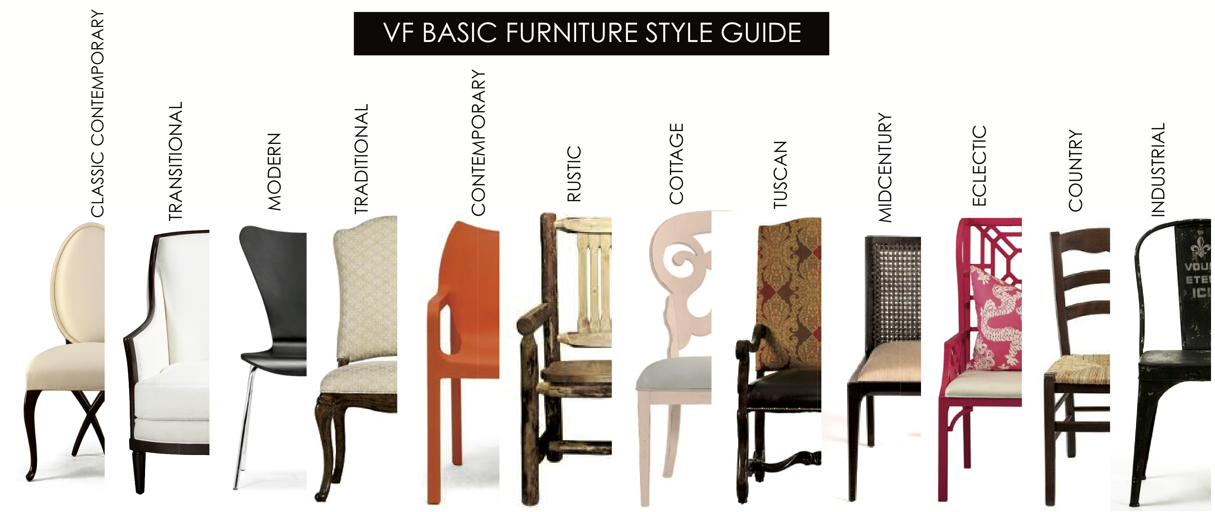 Furniture style basics 101 vf basic bright fun and for Different types of design styles