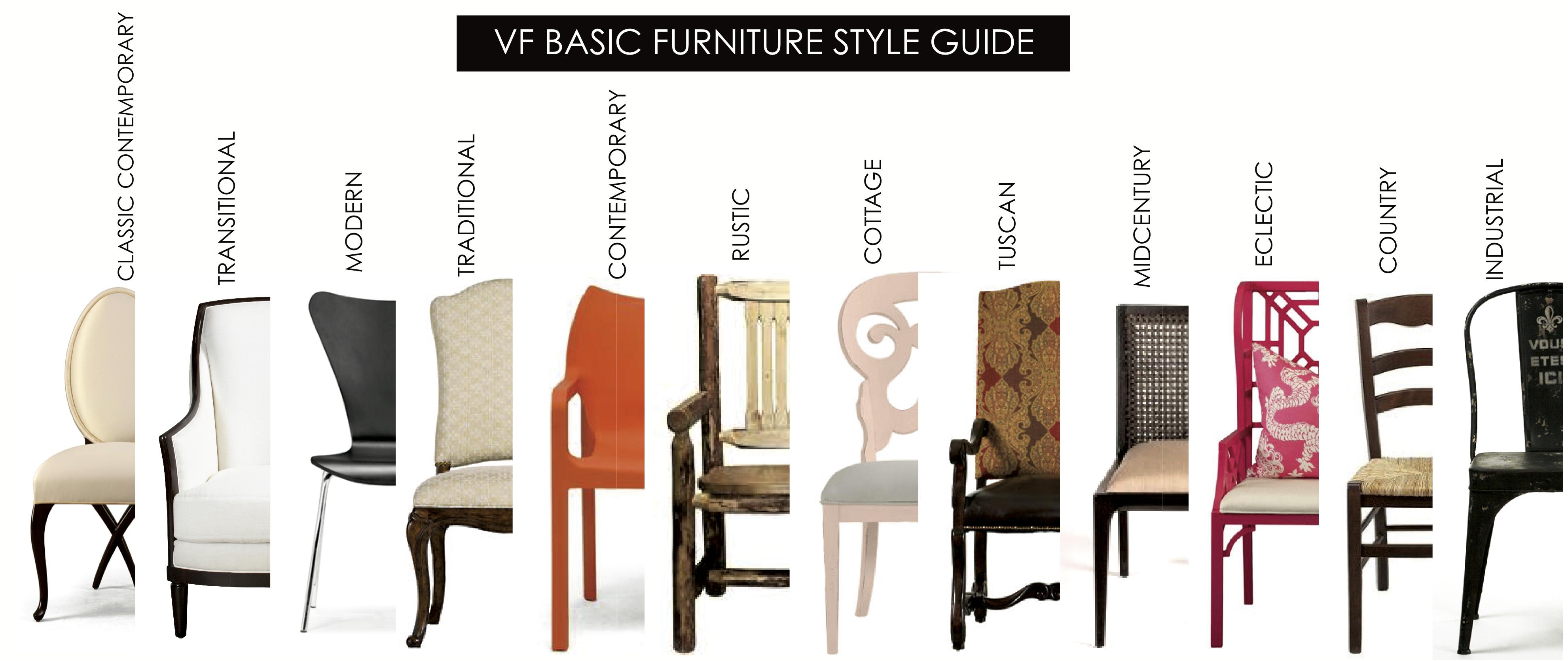 furniture style guide. Furniture Style Basics 101 \u2013 VF Basic Guide U