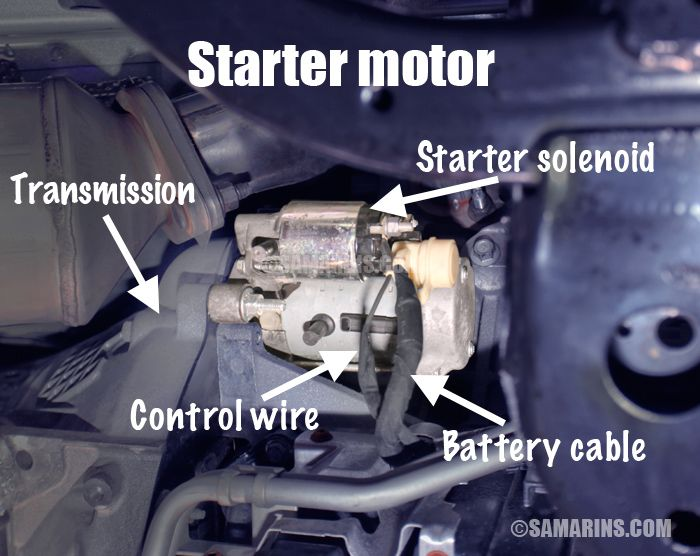 Starter Motor Problems >> Starter Motor Starting System How It Works Problems