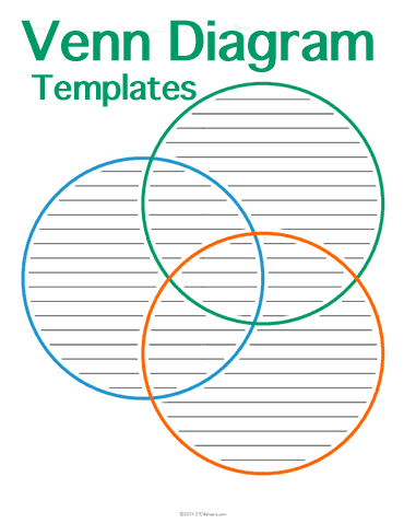 Customizable And Printable Venn Diagram Template Math Stem