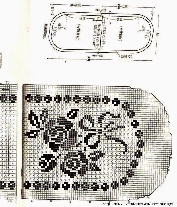 Patrones de Camino de mesa al crochet con diseño de rosas | FILLET ...