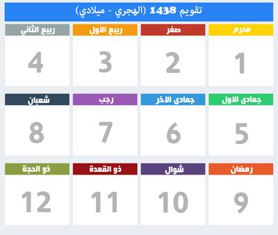 Calendar Hijri 1438 Calendar Bar Chart Chart