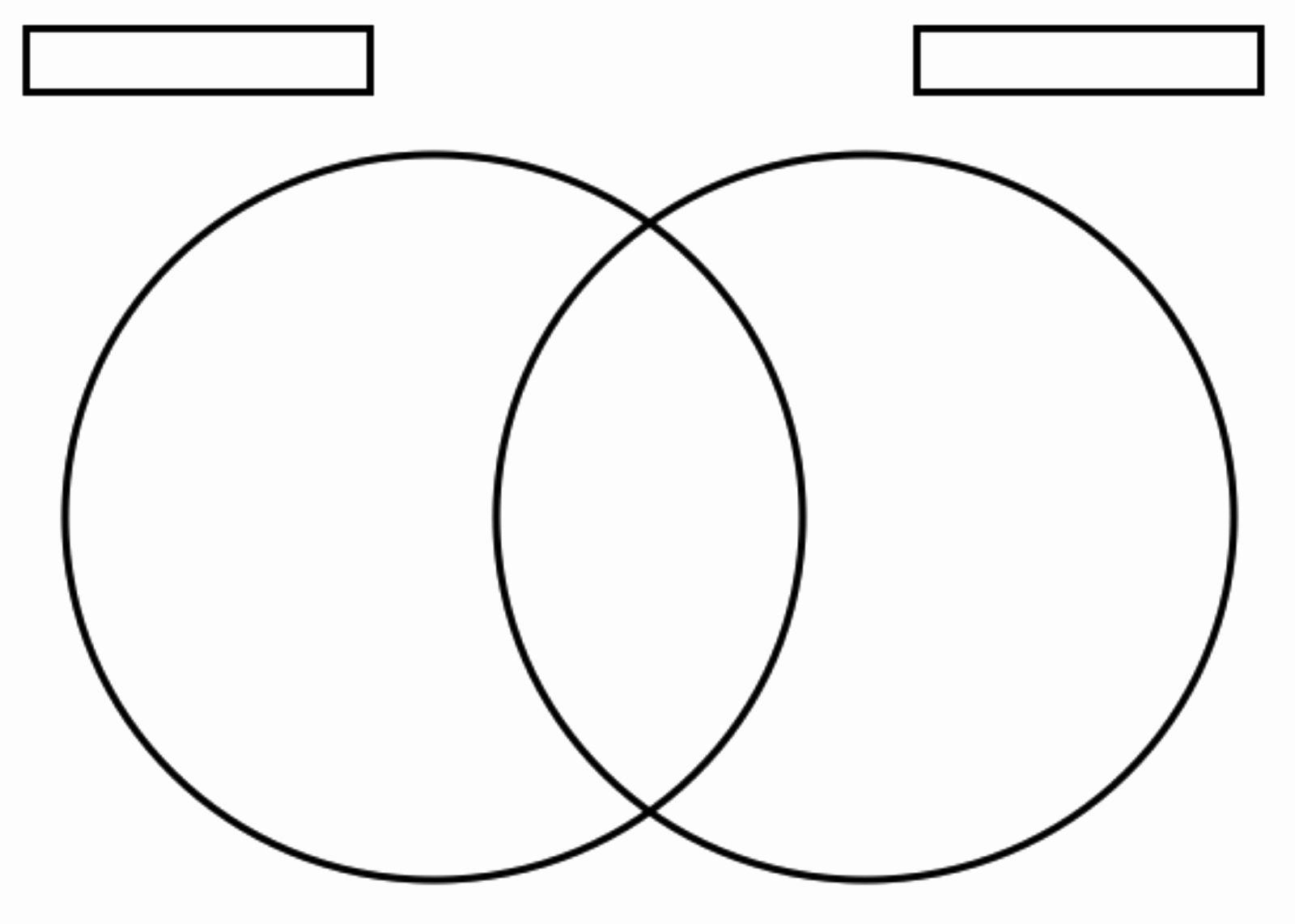 Venn Diagram Template Editable Best Of Venn Diagram