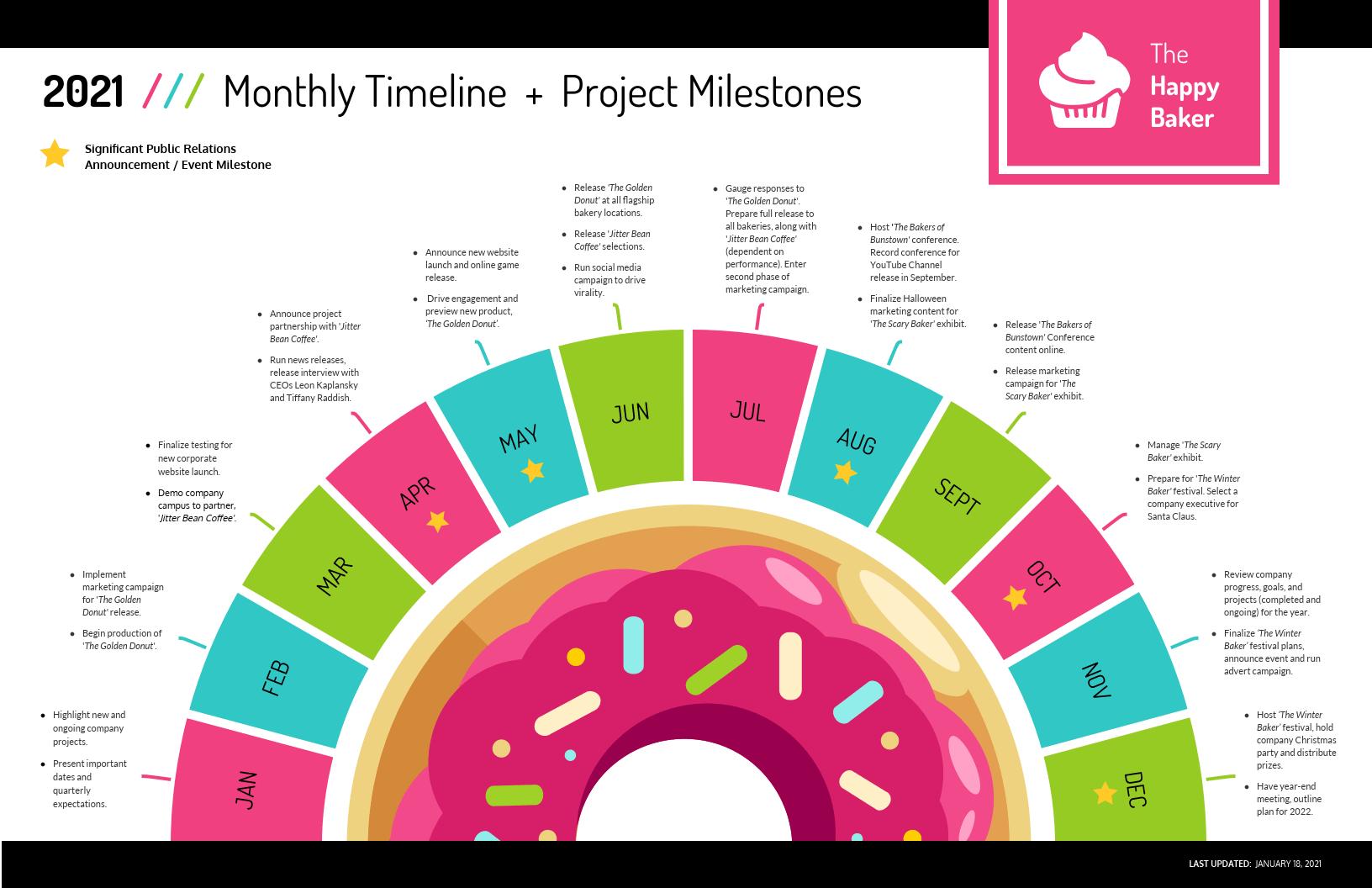 Creative Timeline Infographic   Timeline infographic ...  Creative Timeline Project Ideas