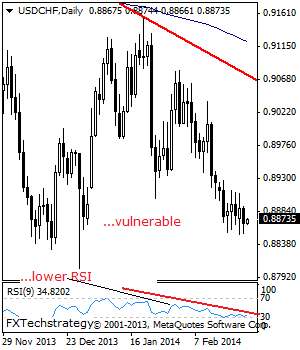 What is consolidation in forex trading