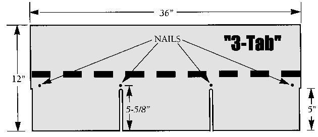 Nailing Roofing Shingles – Nail Ftempo