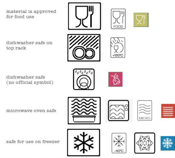 tableware care symbols guide oven