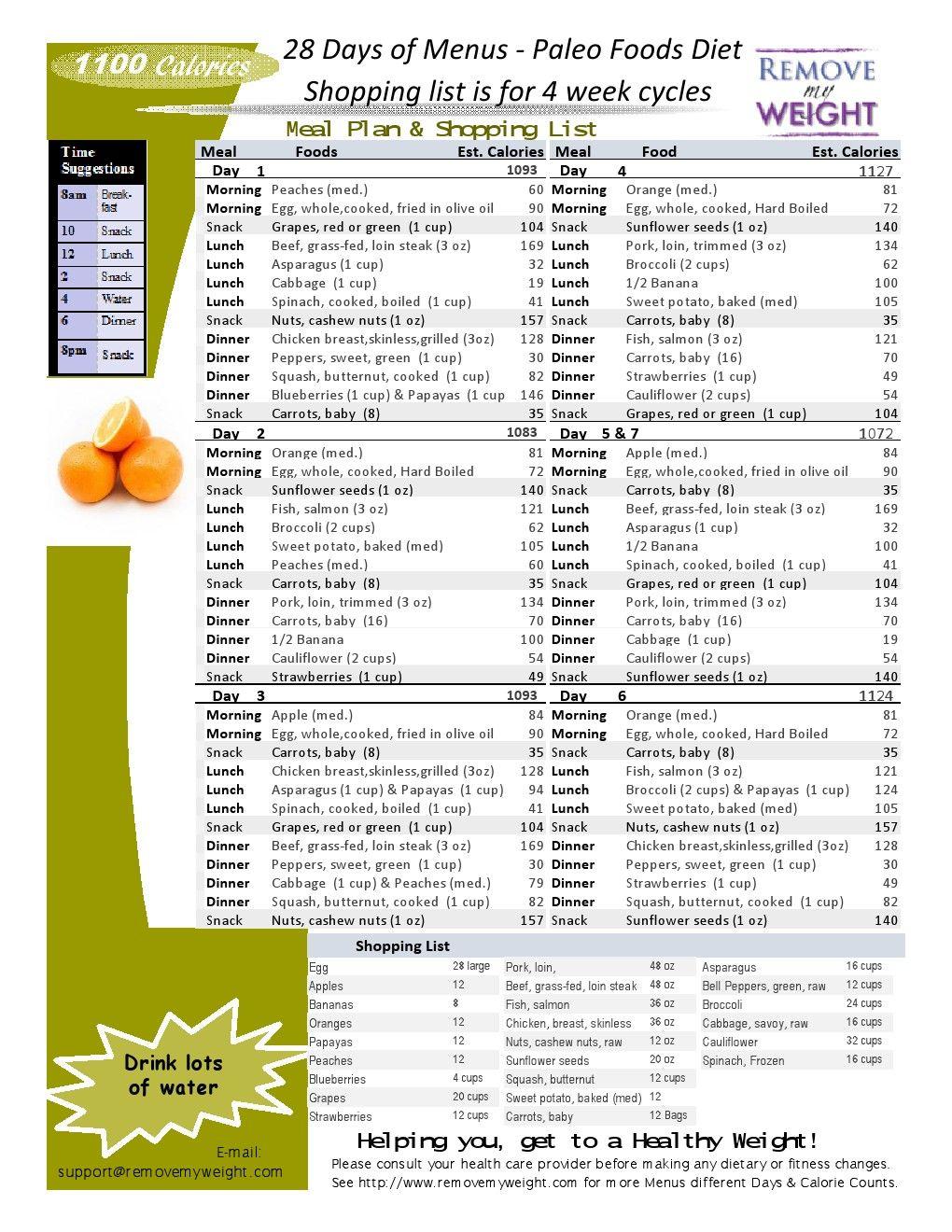 28 Day 1100 Calorie Diet Menu Plan Paleo Foods Jpg 1020 1320 1600 Calorie Diet Calorie Meal Plan Paleo Diet Recipes
