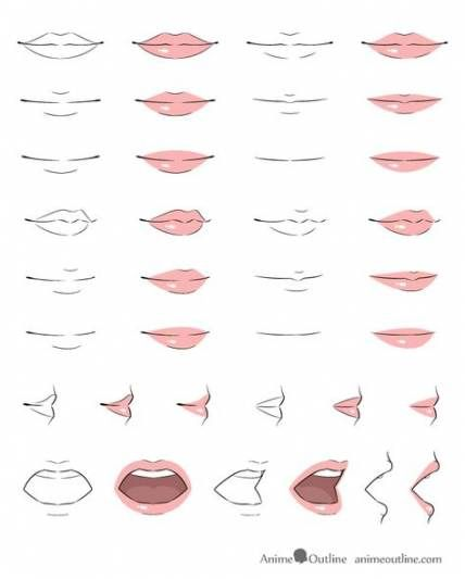 Pin By Noofa On نوف In 2020 With Images Anime Drawings Tutorials Anime Lips Manga Mouth