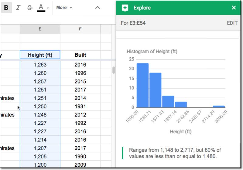 Google Sheets Explore chart insights Google in the Classroom