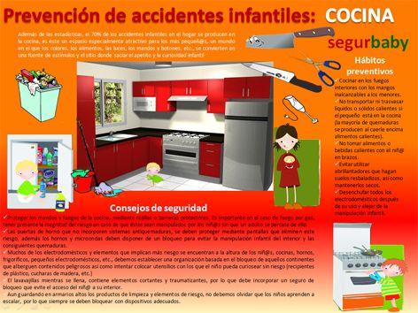 Prevención De Accidentes Infantiles En La Cocina Seguridad Infantil Prevencion Y Seguridad