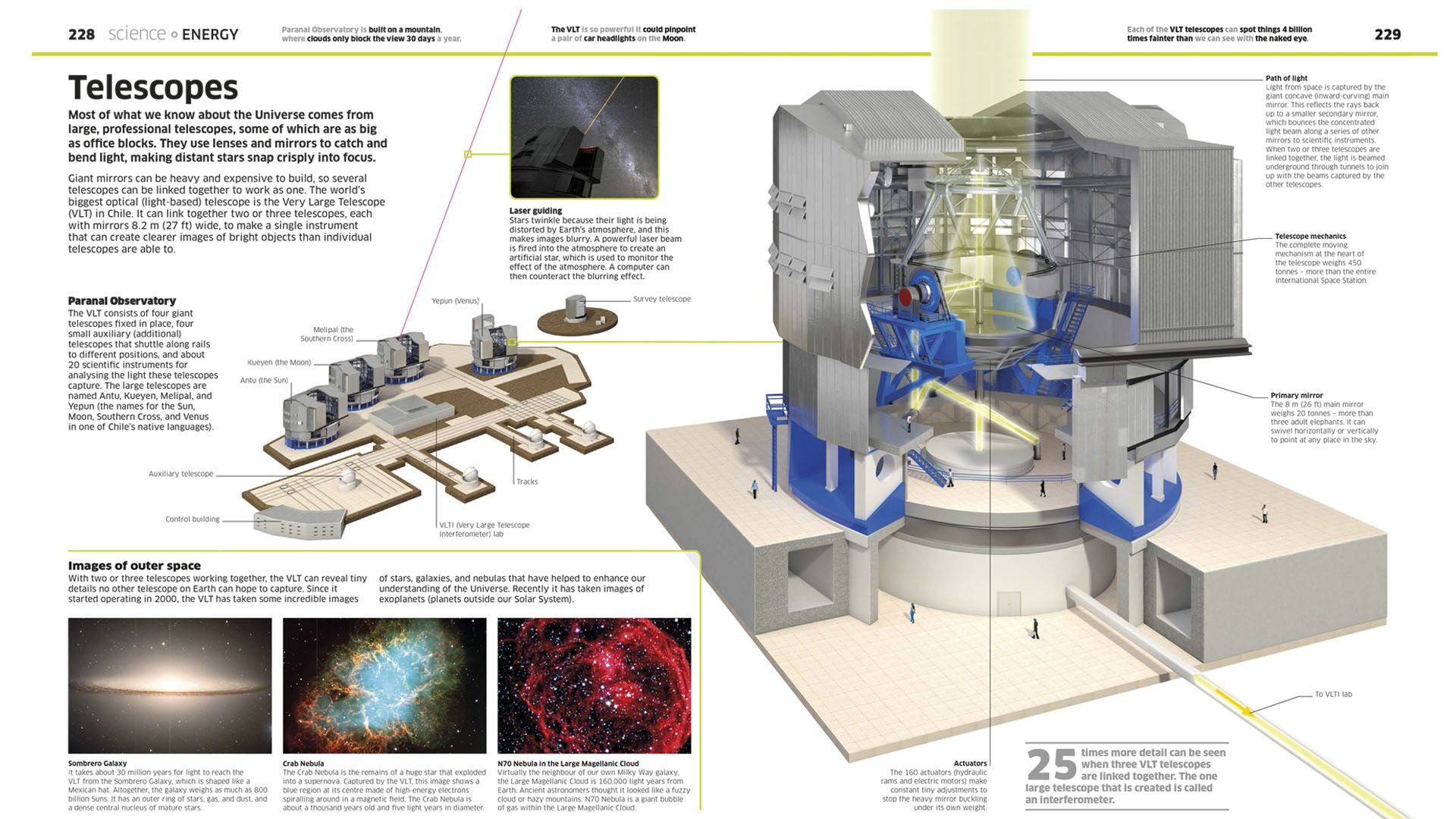 Very Large Telescope Kesit