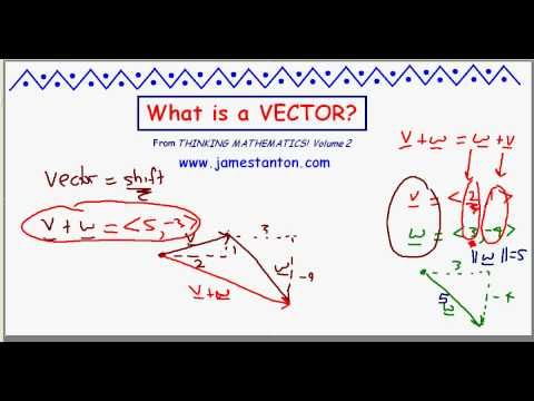 Definition and examples Vector | Algebra 2 Complete