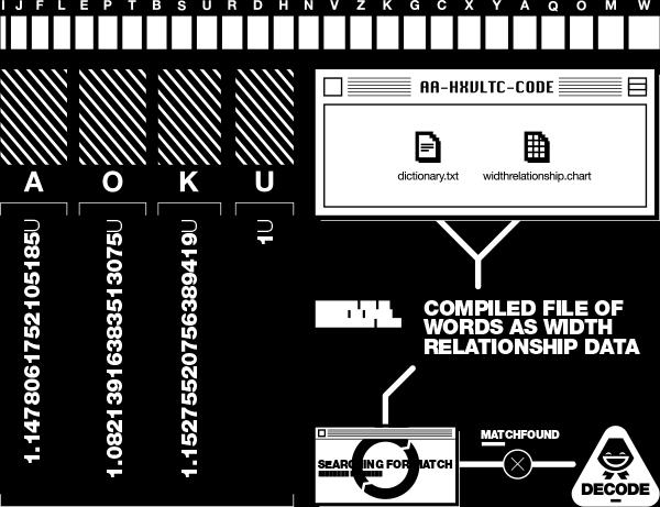AA-HXVLTC-015 is free font based on glypth widths of Helvetica Neue