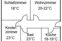 Optimale Temperatur Schlafzimmer Mit Bildern Temperatur
