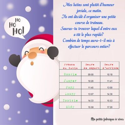 Escape game de Noël #bonpourcalendrierdelavent