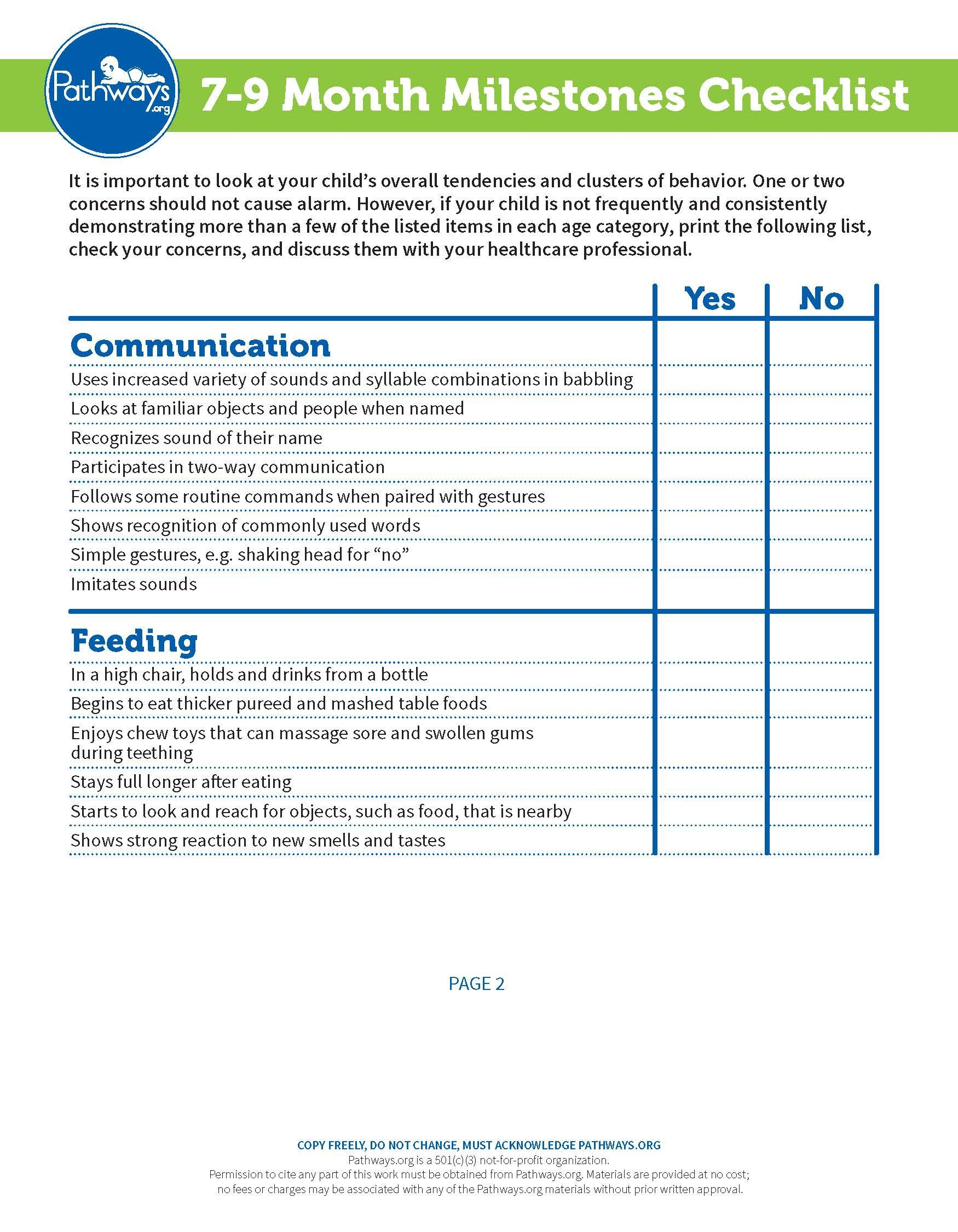 Child Milestone Checklists For All Ages Milestone Tracking 9 Month Milestones Toddler Development Baby Development Milestones