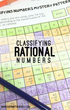 Classifying Rational Numbers | Maneuvering the Middle Resources ...