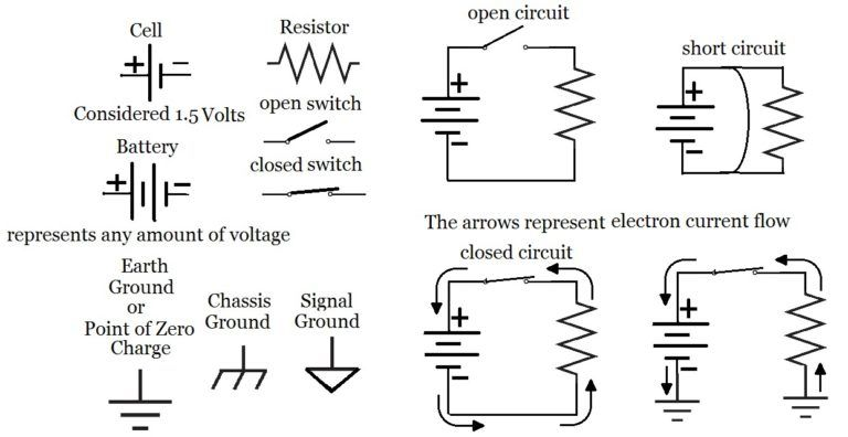 Using Ohms Law And The Power Formula For Circuit Design Circuit Design Ohms Law Power Formula