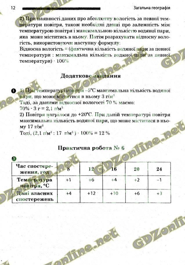Учебник история россии 9 класс данилов косулина пыжиков скачать