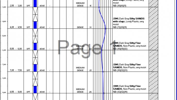 Boring Logs spreadsheet | Engineering | Engineering, Diagram
