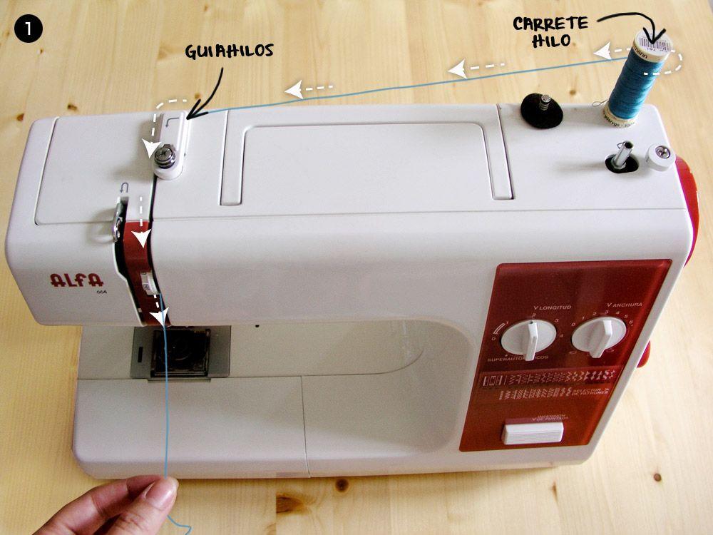 Enhebrar el hilo superior de la máquina de coser | Cosir a