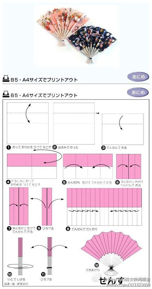 Le Tag Pi Usate Per Questa Immagine Paper Fan Chinese Fan E