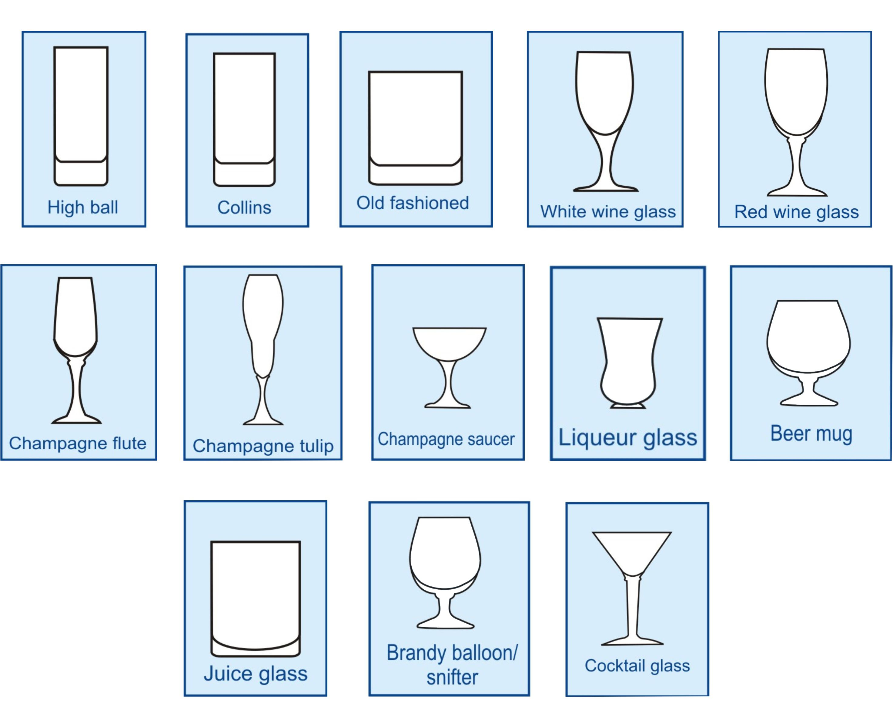 Glassware Nios In 2020 Types Of Cocktail Glasses Types Of Cocktails Types Of Drinking Glasses