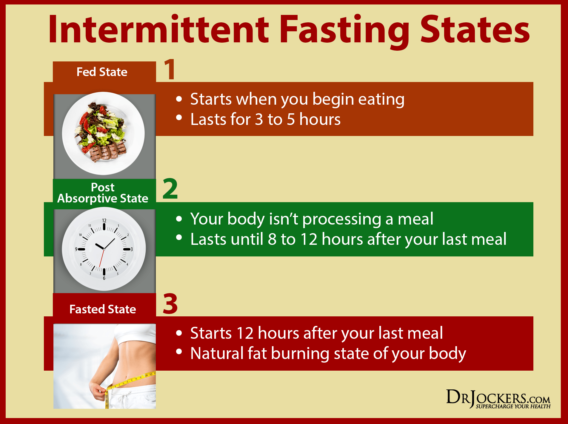 Best Intermittent Fasting Strategies How To Fast Intermittent