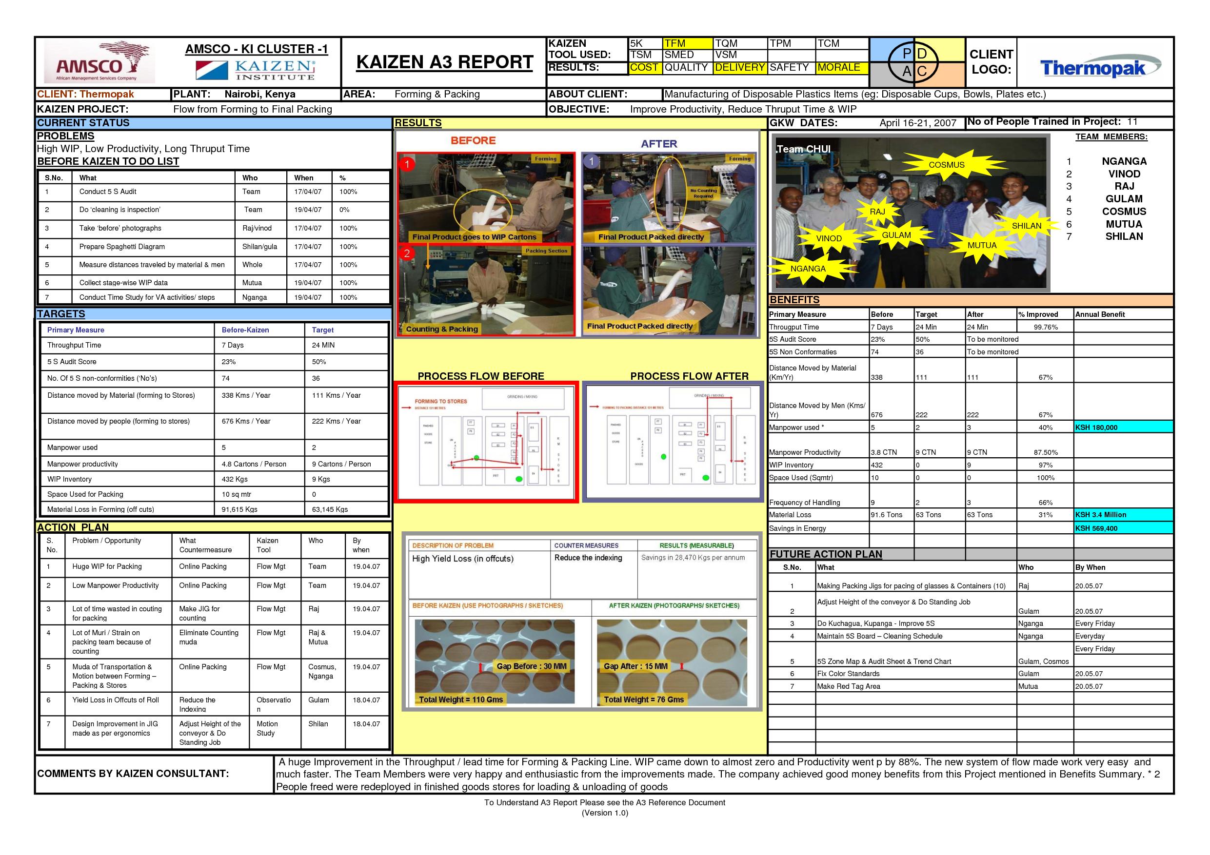 Kaizen A Report  Engineering    Kaizen