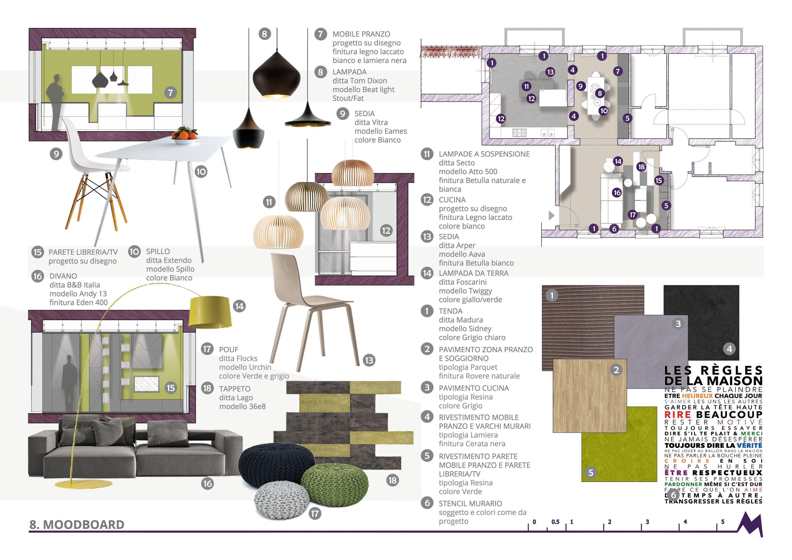 Moodboard Personalizzate Per La Scelta Di Arredi E Finiture Per Ottenere Un Restyling Dei Pro Portafogli Di Design Stili Di Interior Design Design Del Prodotto