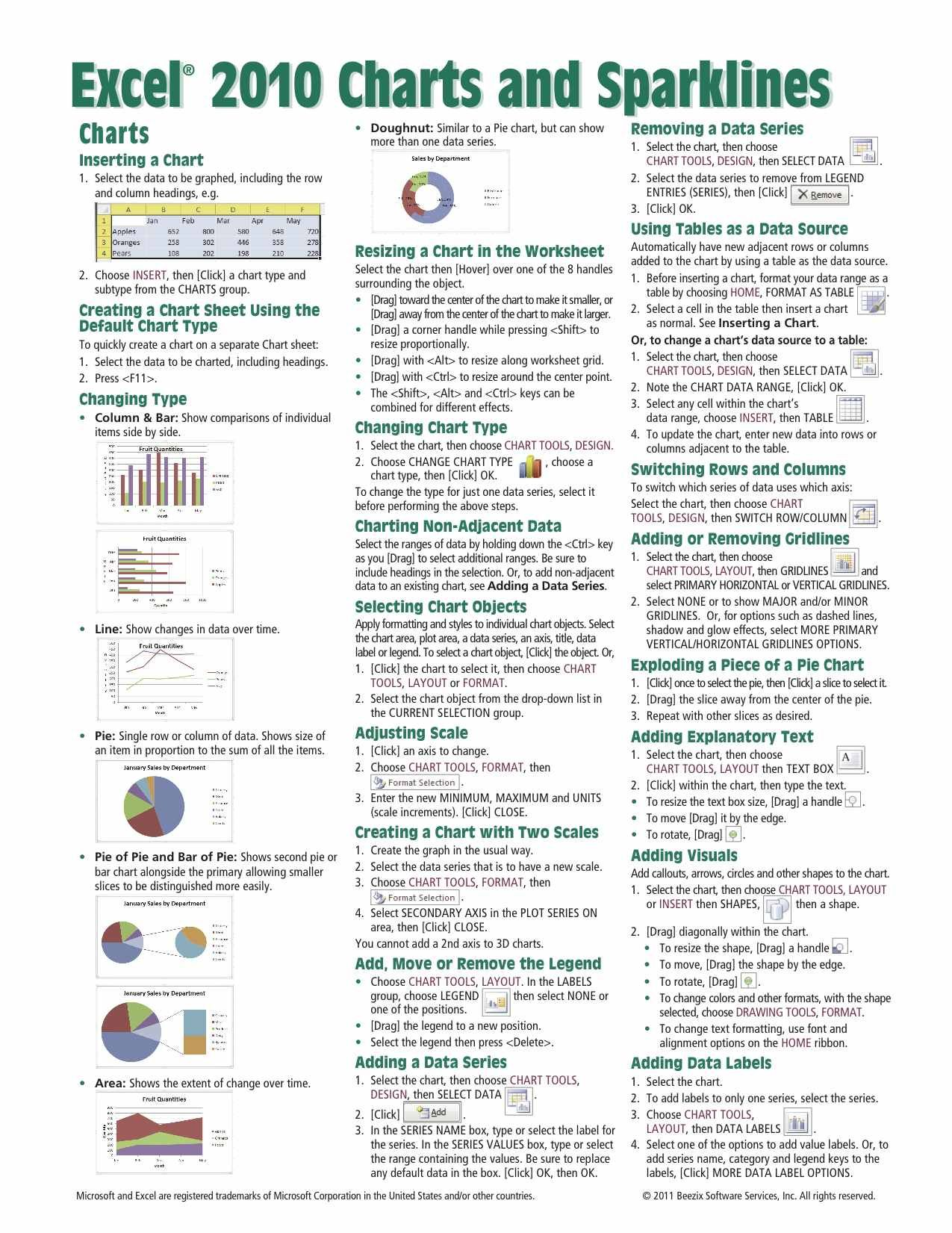 Excel For Mac Cheat Sheet