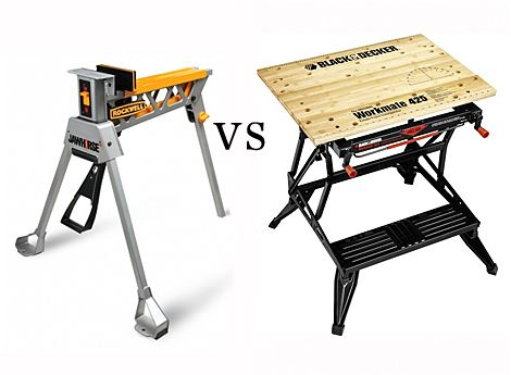 Portable workbench showdown jawhorse vs workmate portable jawhorse and workmate portable workbench reviews popular mechanics greentooth Image collections