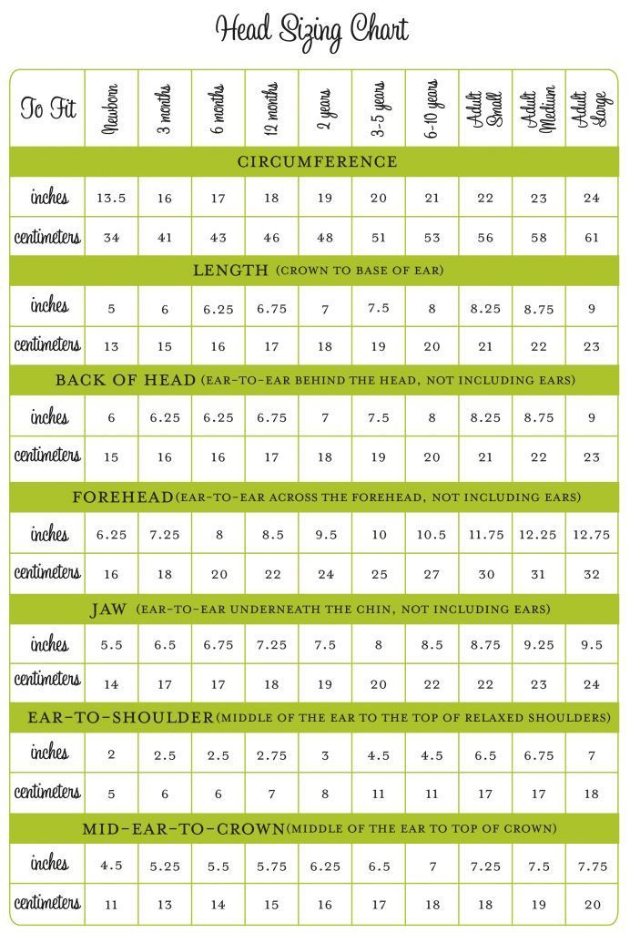 head sizing chart for crochet hats (newborn-adult large ...