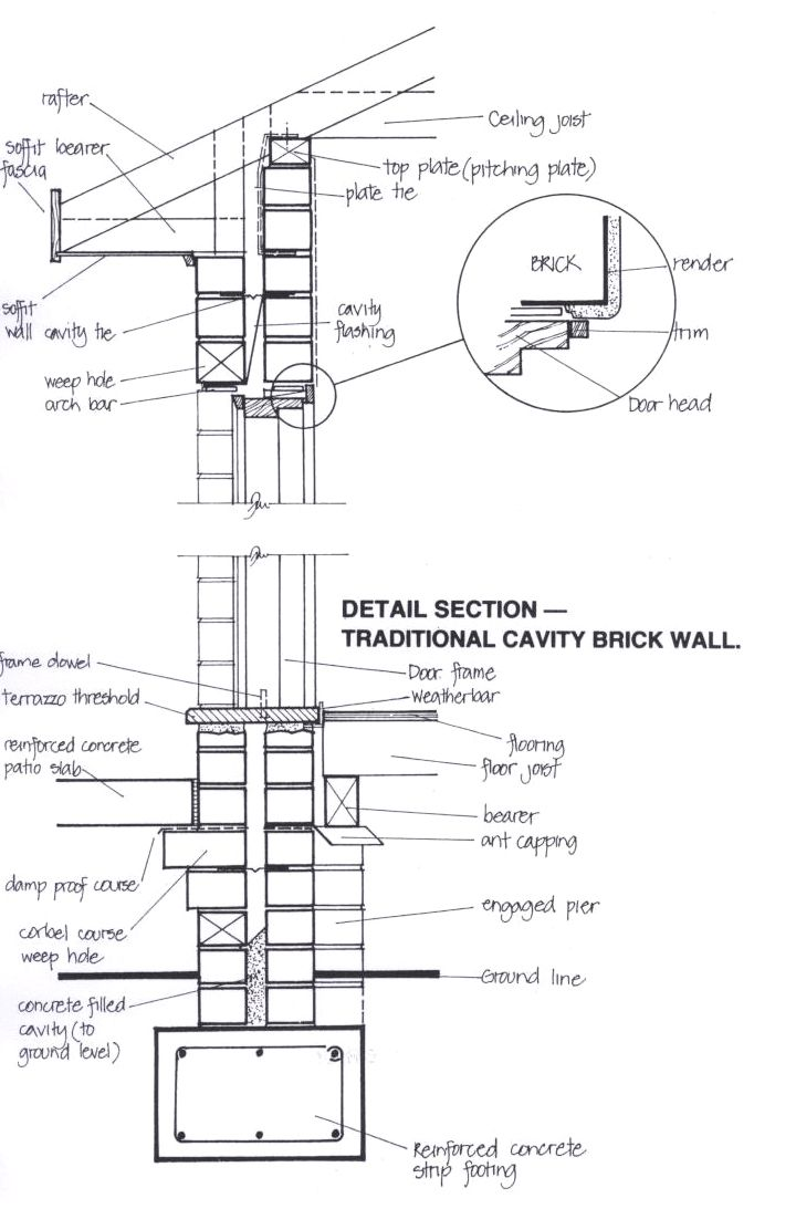 Residential structures brick wall building construction for Brick house construction