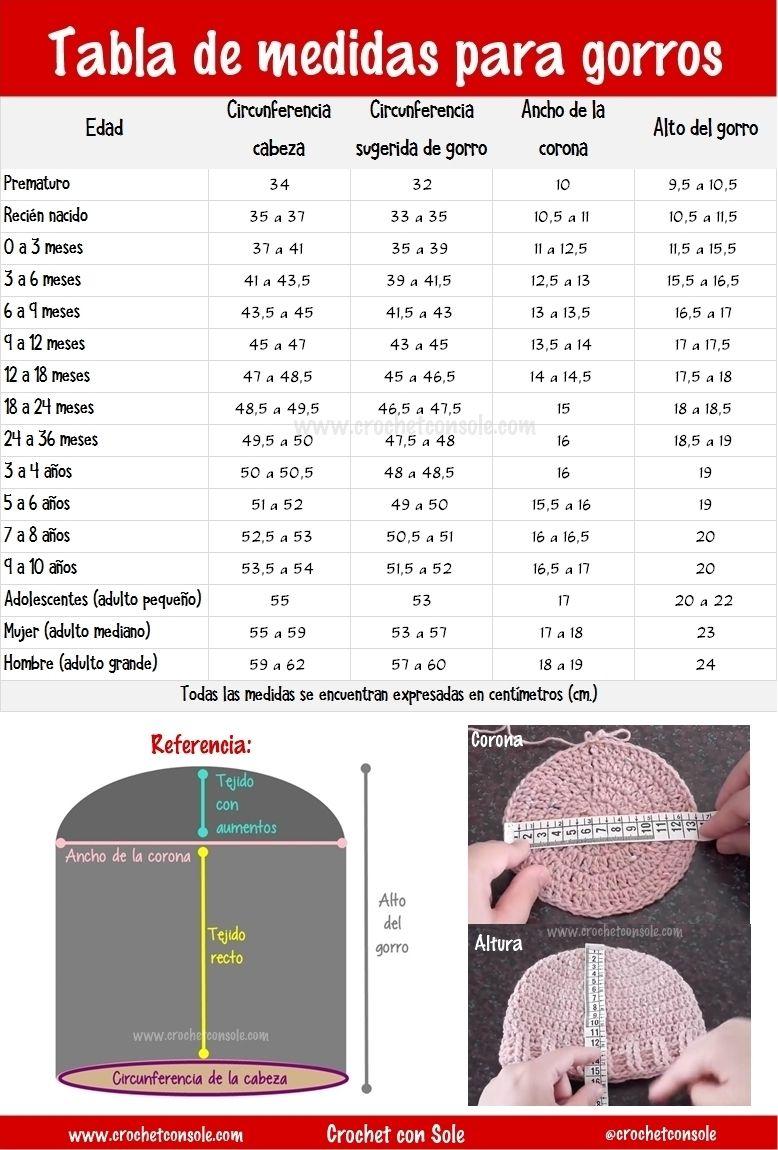 Tablas de medidas para tejidos a crochet y 2 agujas | crochet ...