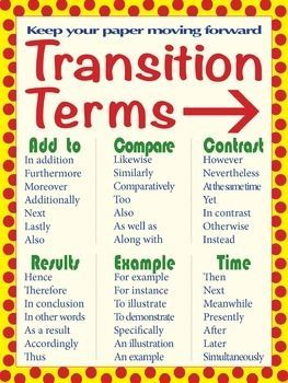 Transition Words Poster Pack Anchor Chart Transition Words