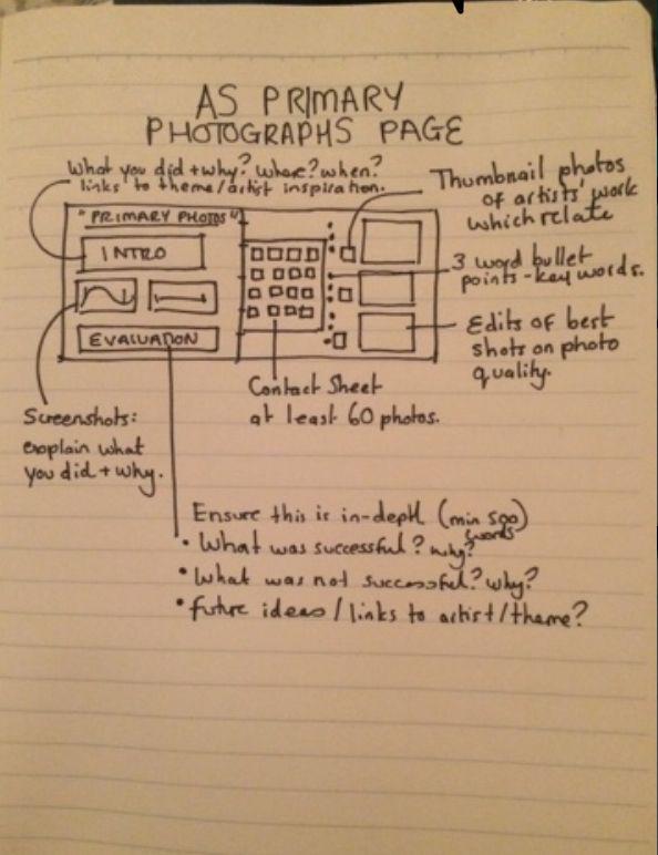 Photograph evaluation page Art annotation Pinterest
